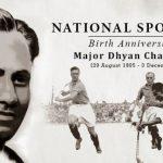 भारतीय राष्ट्रीय खेल दिवस